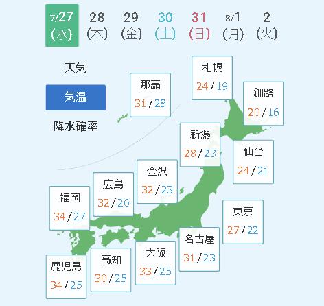 7月27日気温