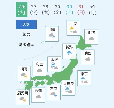 7月26日の天気