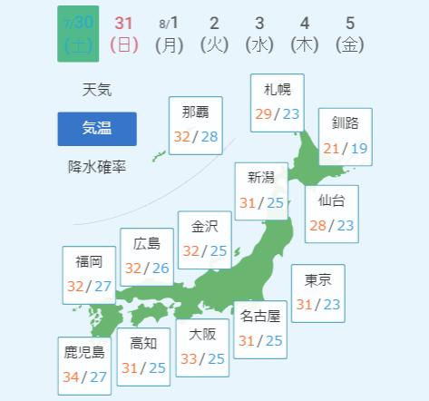 7月30日最高・最低気温