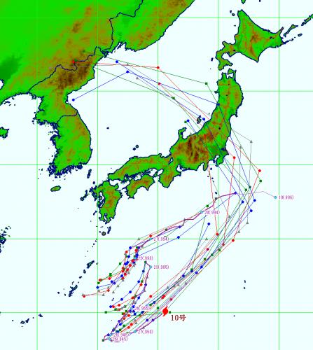 台風10号の進路予測の変化