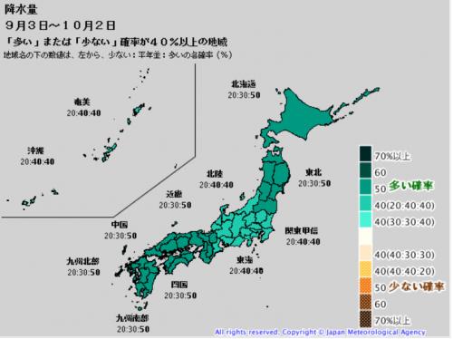9月3日から1か月予想降水