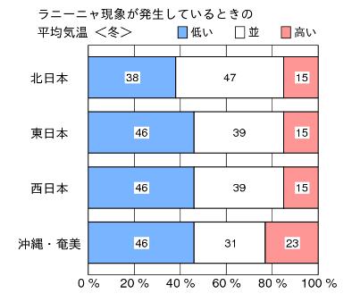%e3%83%a9%e3%83%8b%e3%83%bc%e3%83%8b%e3%83%a3%e5%86%ac%e3%81%ae%e6%b0%97%e6%b8%a9