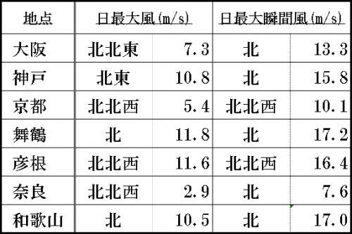 10%e6%9c%8829%e6%97%a5%e8%bf%91%e7%95%bf%e6%9c%a8%e6%9e%af%e3%82%89%e3%81%971%e5%8f%b7