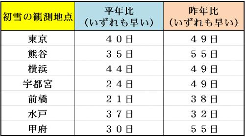 11%e6%9c%8824%e6%97%a5%e5%88%9d%e9%9b%aa