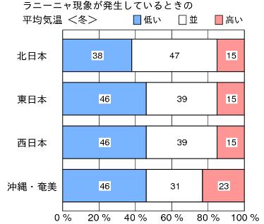 %ef%be%97%ef%be%86%ef%bd%b0%ef%be%86%ef%bd%ac%e7%99%ba%e7%94%9f%e6%99%82%e3%81%ae%e5%86%ac%e3%81%ae%e6%b0%97%e6%b8%a9%e3%81%ae%e7%89%b9%e5%be%b4