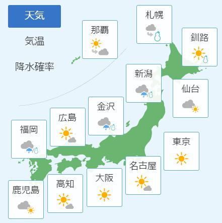 1月17日天気予報