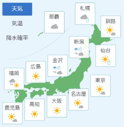 1月31日天気予報