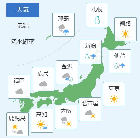 1月12日の天気予報12日朝