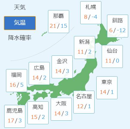 2月16日の予想気温
