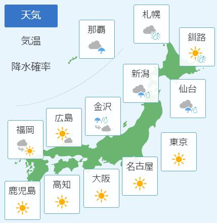 2月21日の天気予報