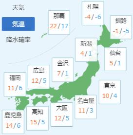 2月18日の予想気温