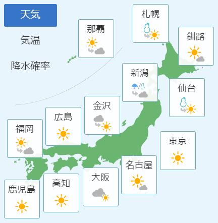 2月3日天気予報