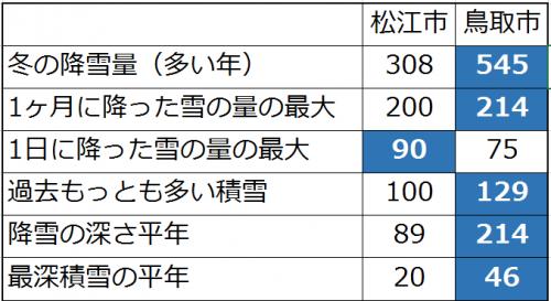 20170220_対決表改定