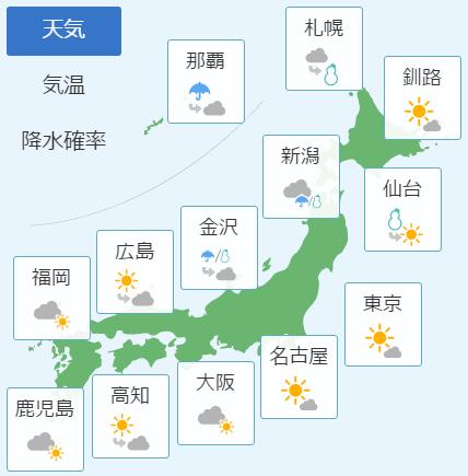 2月26日の天気予報