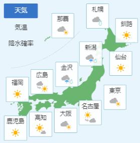 2月18日の天気予報