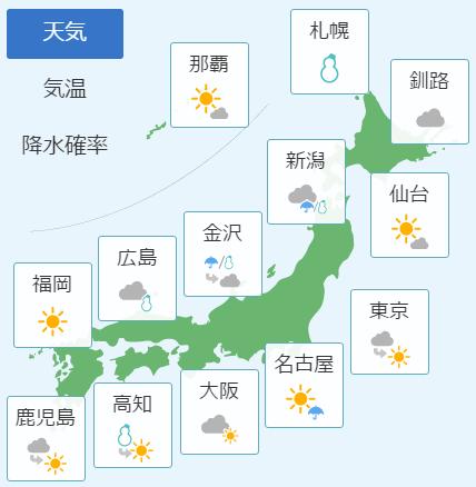 2月14日の天気予報