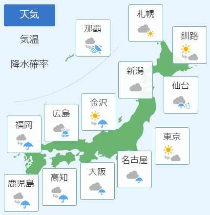 2月22日の天気予報