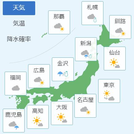 3月8日の天気予報