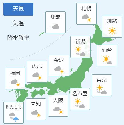 3月5日の天気予報
