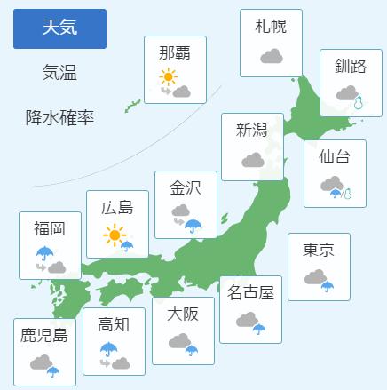 3月2日の天気予報