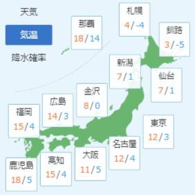 3月11日の予想気温