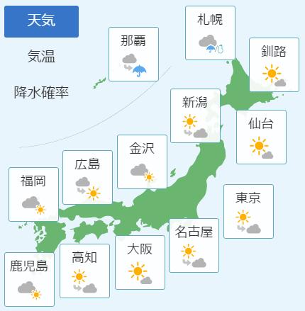 3月1日の天気予報